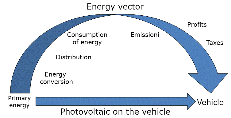 photovoltaics 1